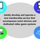 [Surprise] Nintendo NX, et partenariat avec DeNA pour le mobile